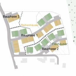 Sonnendorf Bauphase